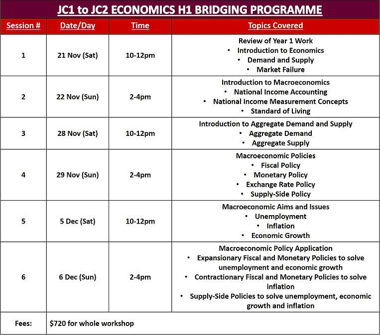 J1 to J2 Econs H1 Bridging.jpg