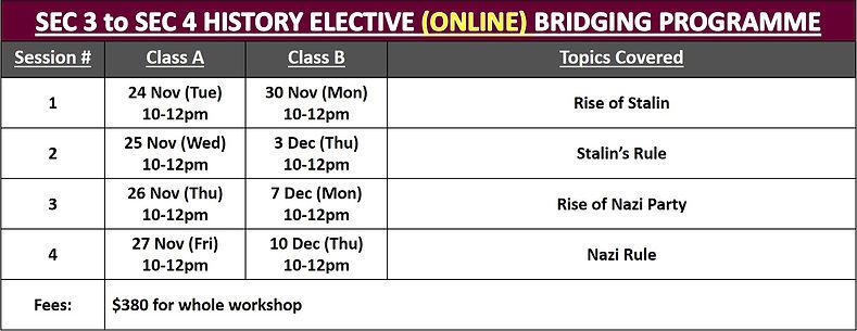 S3 to S4 Hist Elect online bridging.jpg