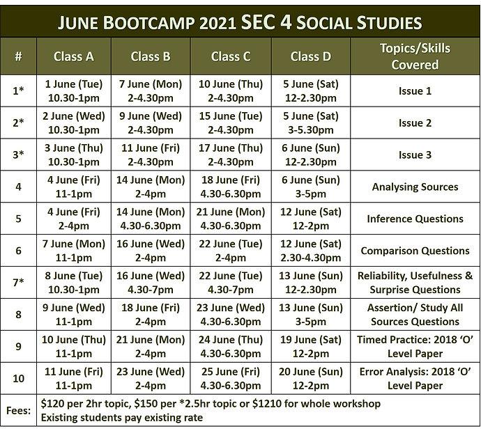 June Holidays S4 Social Studies 2021.jpg