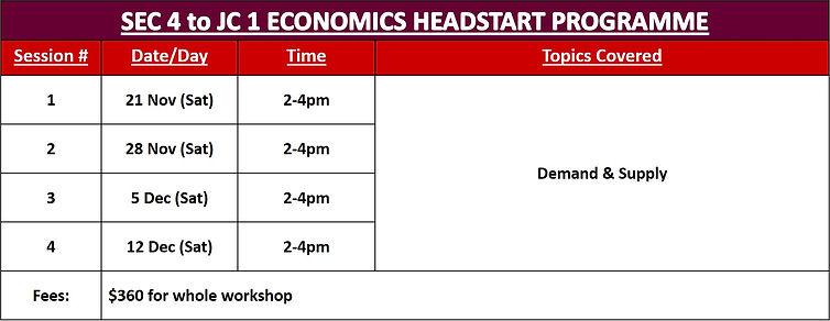 S4 to J1 Econs Headstart.jpg