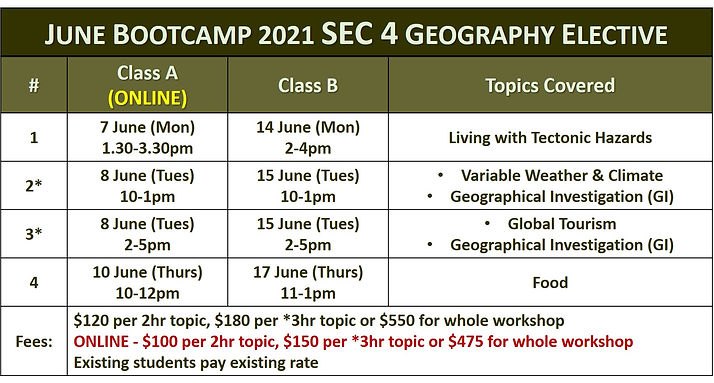 June Holidays S4 Geography Elect 2021.jp