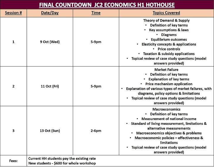 Final Countdown JC2 Econs H1 Hothouse.jp