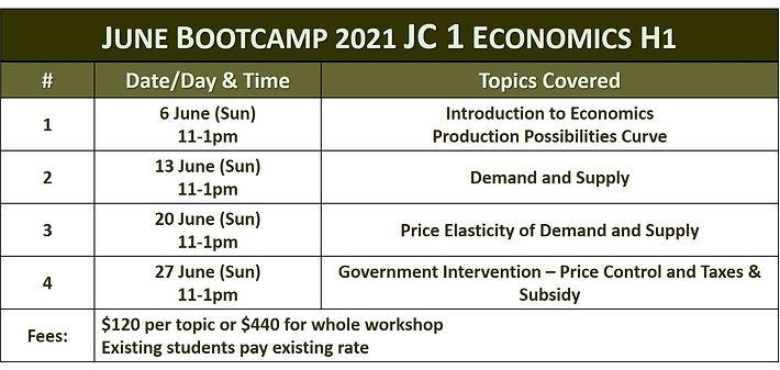 June Holidays JC1 Economics H1 2021.jpg