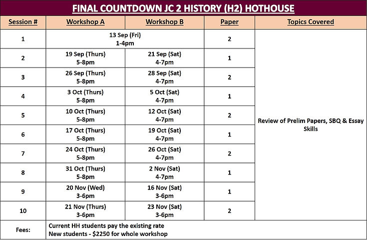 Final Countdown JC2 History H2 Hothouse.