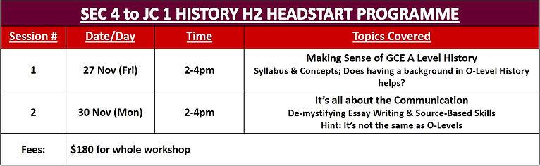 S4 to J1 Hist H2 Headstart.jpg