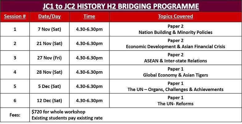 J1 to J2 Hist H2 Bridging.jpg
