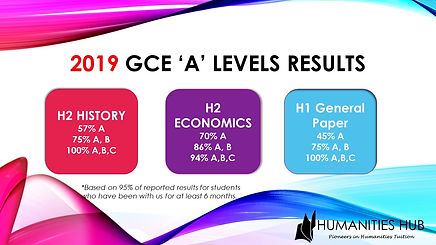 2019 GCE 'A' Levels Results.jpg