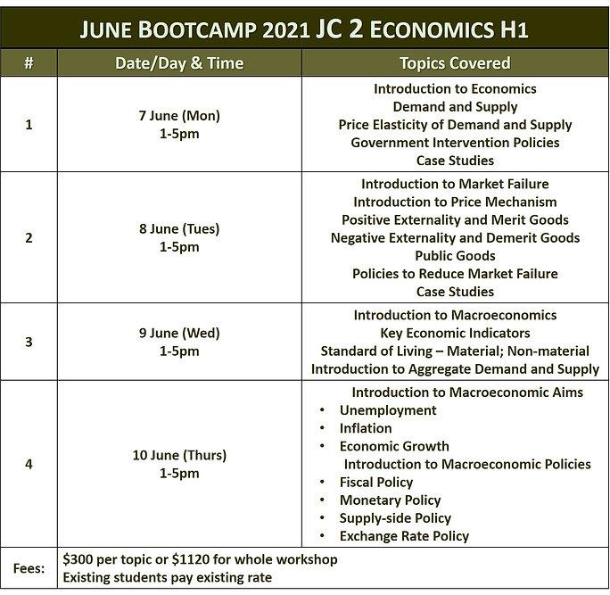 June Holidays JC2 Economics H1 2021.jpg