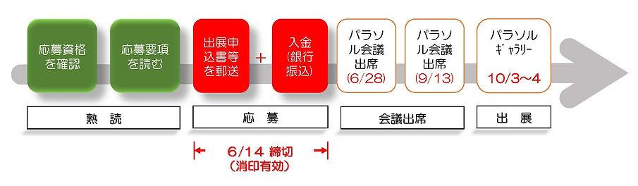 出展申込手順2020.jpg