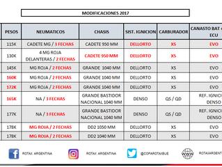 CAMBIOS DEPORTIVOS Y TÉCNICOS2017