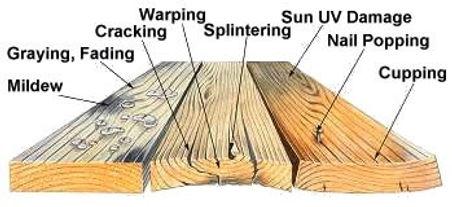 Luna's Piano Moving & Storage - Wood damage due to cliate conditions - Los Angeles Piano Sotrage - Piano Storage