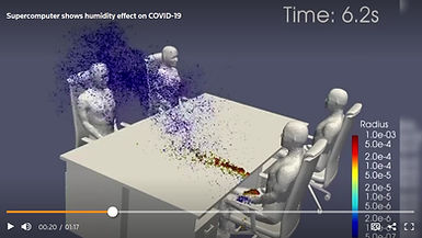 COVID humidity modeling.jpg