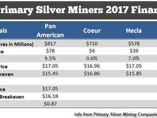 Why Gold & Silver Won't Crash Along With The Stock Markets