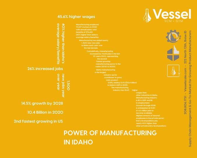 TechHelp - Manufacturing resource for Idaho product & manufacturing companies
