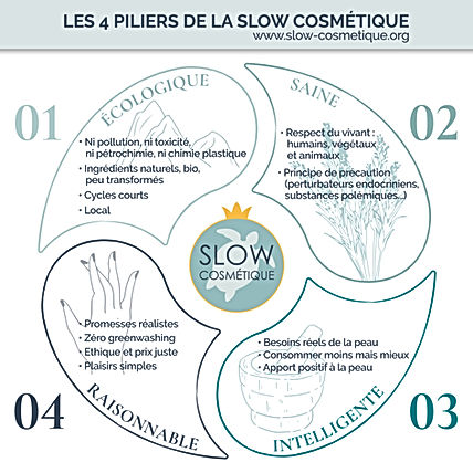 les_4_piliers_cycle.jpg