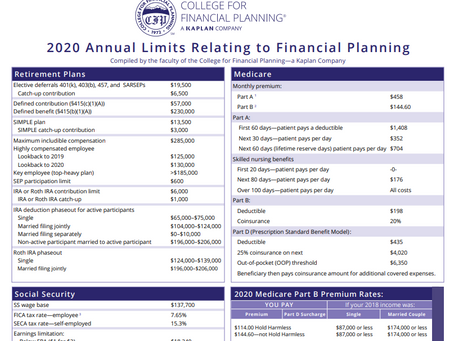 Annual 2020 Limits & Rates