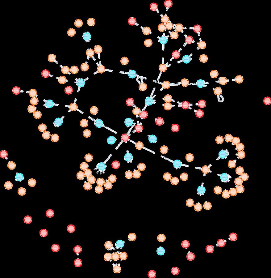 graph_python_edited_edited.png