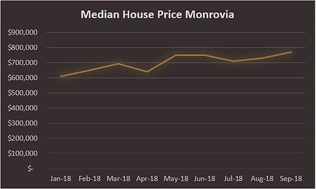 median house price.JPG