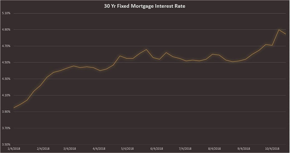 mortgage interest rate.JPG
