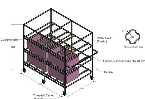Tubular Profile Racks and Trolleys