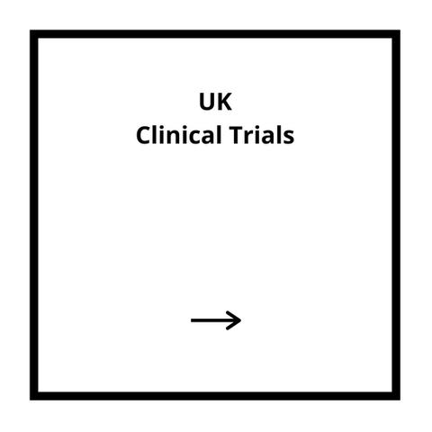 UK Clinicial Trials for Hidradenitis Suppurativa