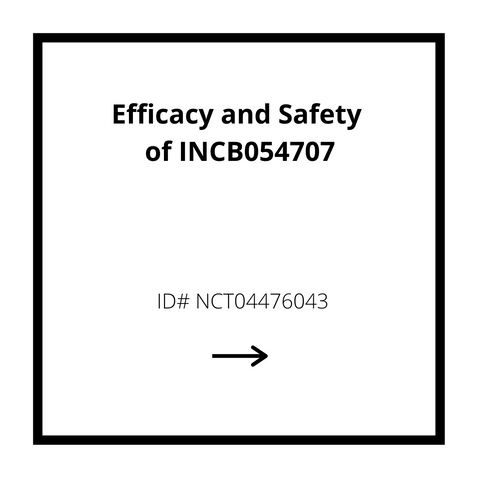 Efficacy and Safety of INCB054707