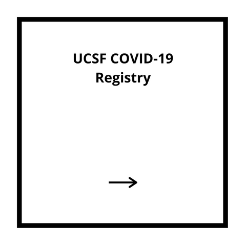 UCSF COVID Registry