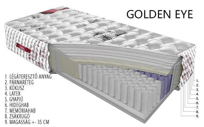 GOLDEN EYE matrac rétegrend