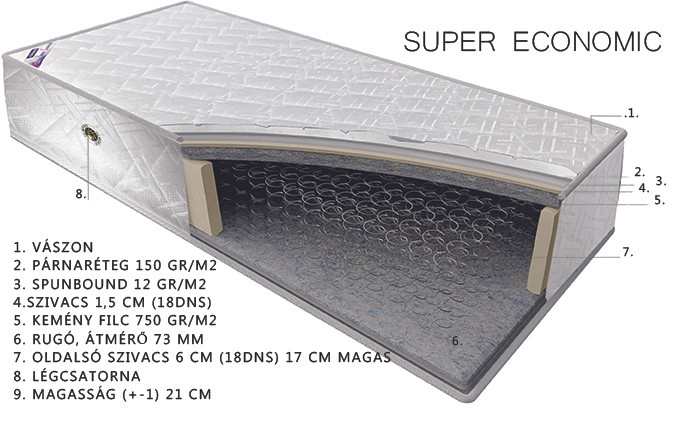 SUPER ECONOMIC matrac rétegrend