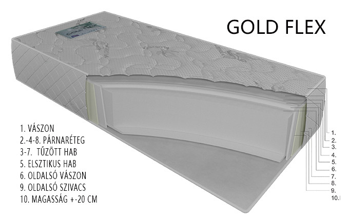 GOLD FLEX matrac rétegrend