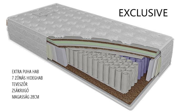 EXCLUSIVE matrac rétegrend
