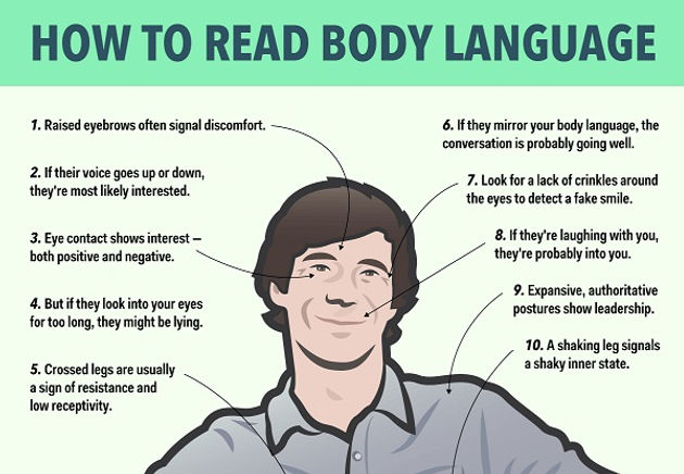 Do you read body language?