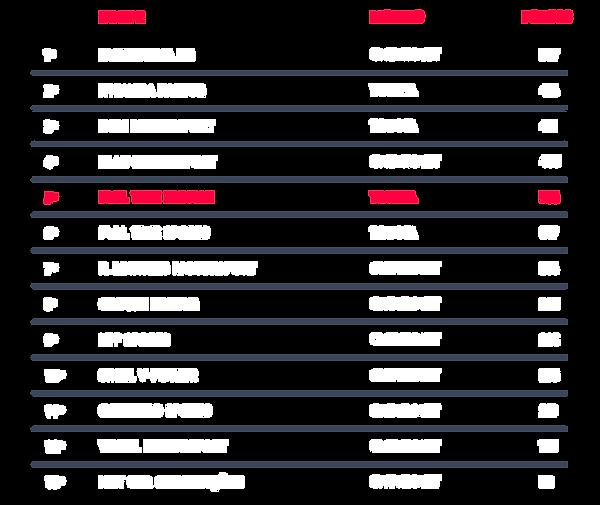 tabela2020_equipes_v8.png
