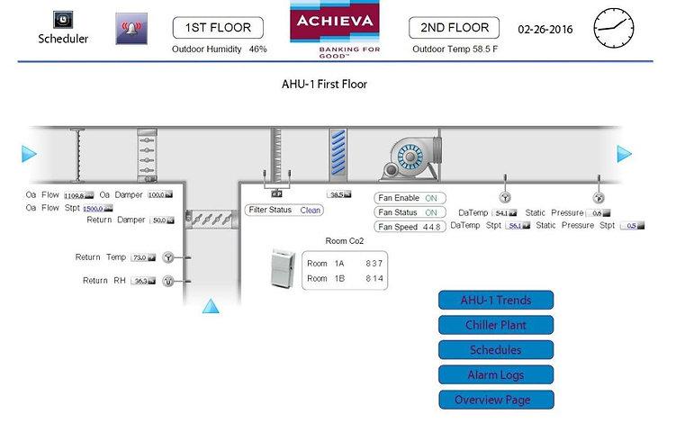 System Monitoring Achieva3.jpg