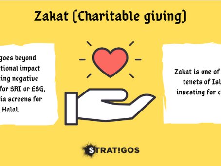 What is Zakat? Can it help us achieve the Sustainable Development Goals?