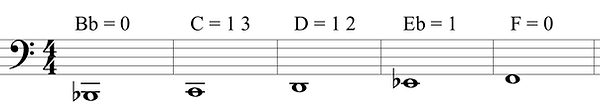 tuba fingering chart.png