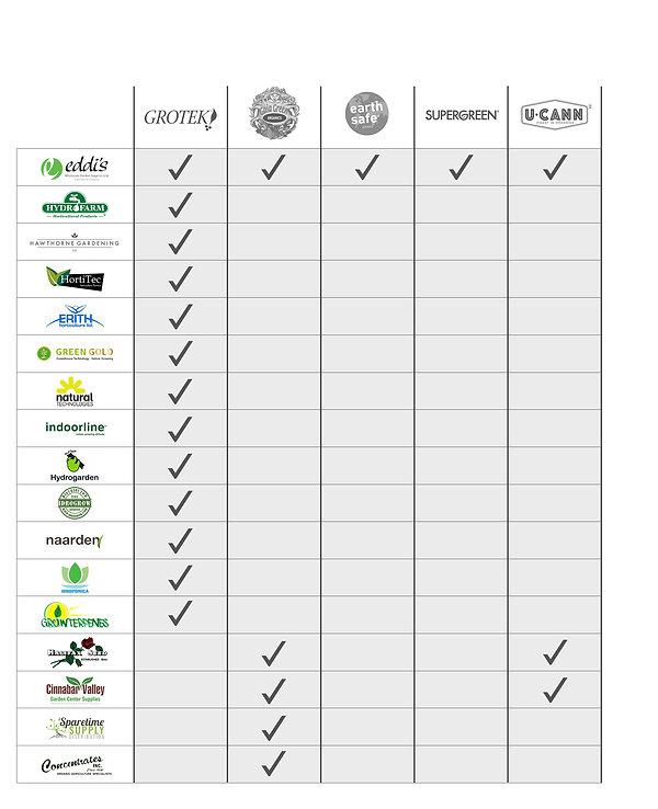 Distribution Logos V4.jpg