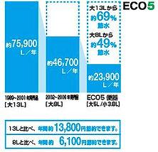 エコロジー.JPG
