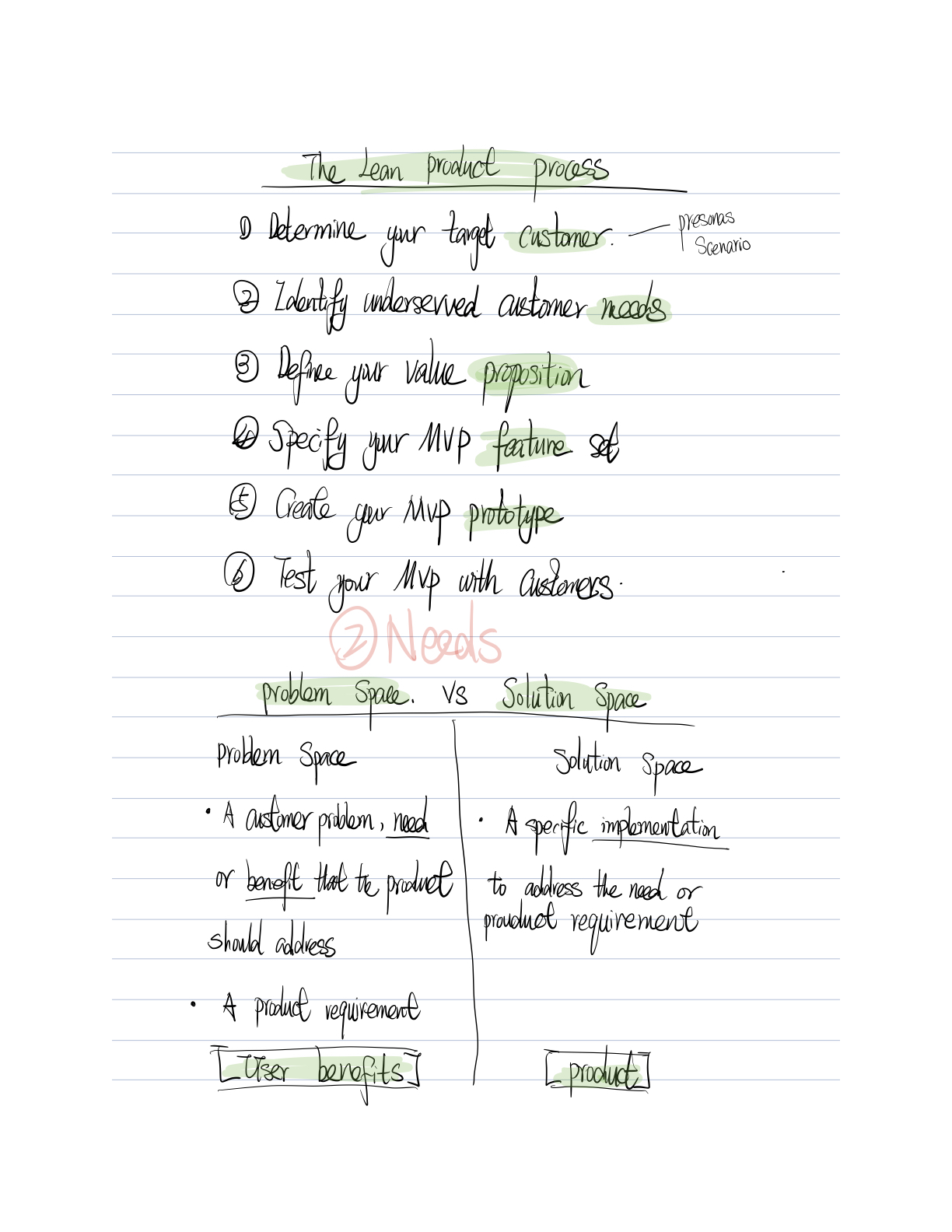 The lean product playbook 3