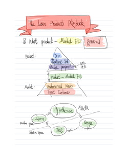 The lean product playbook 1