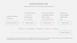 Design Process2.001