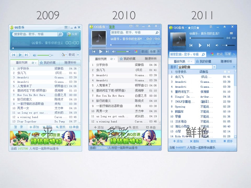 TENCENT MUSIC 2012