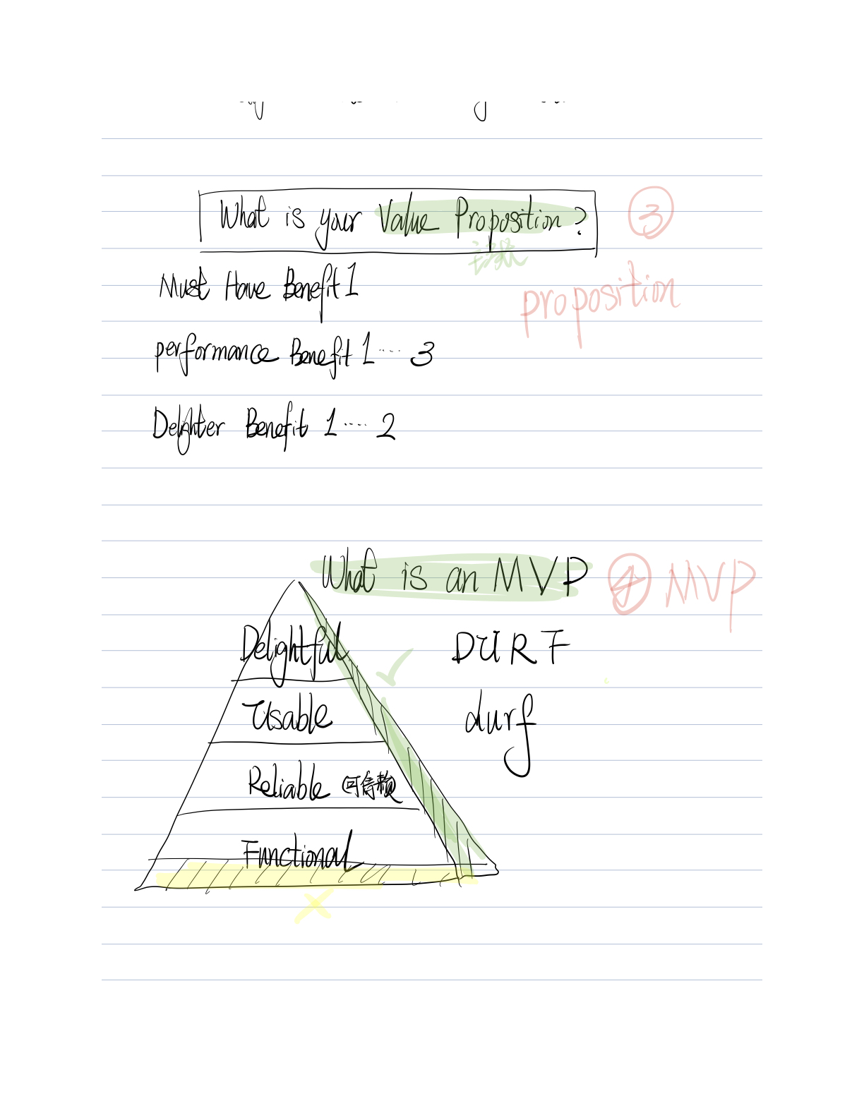 The lean product playbook 5