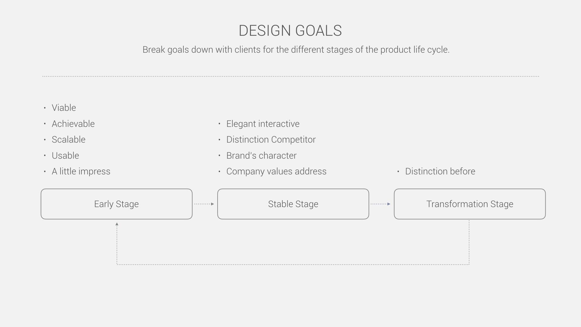 Design Process.001