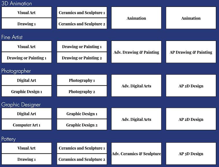 Art Pathways.png