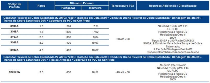 Tabela - RS485.jpg