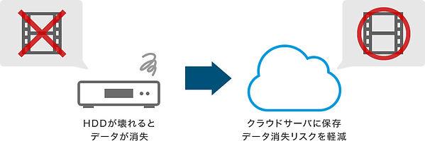 merit_fig_cloud_01.jpg