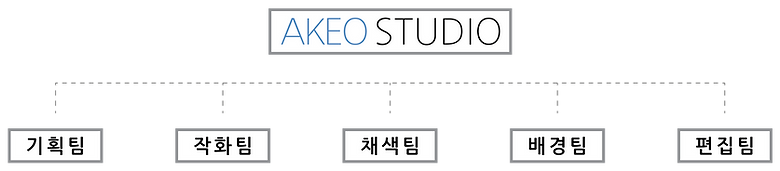 akeo_Org.png
