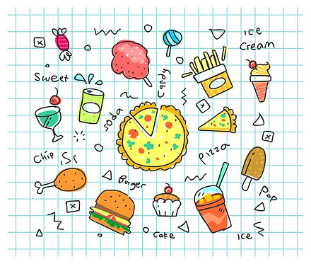 Analýza jídelníčku