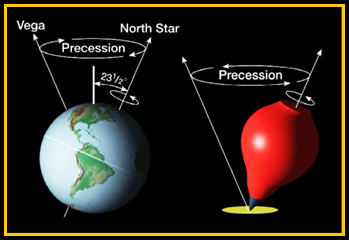Precession - Earth and Top.png